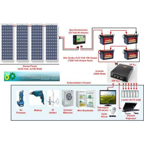 Güneş Panelli Ev Kullanım Sistemi III (320)