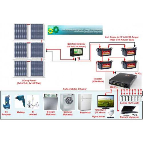 Güneş Panelli Ev Kullanım Sistemi II